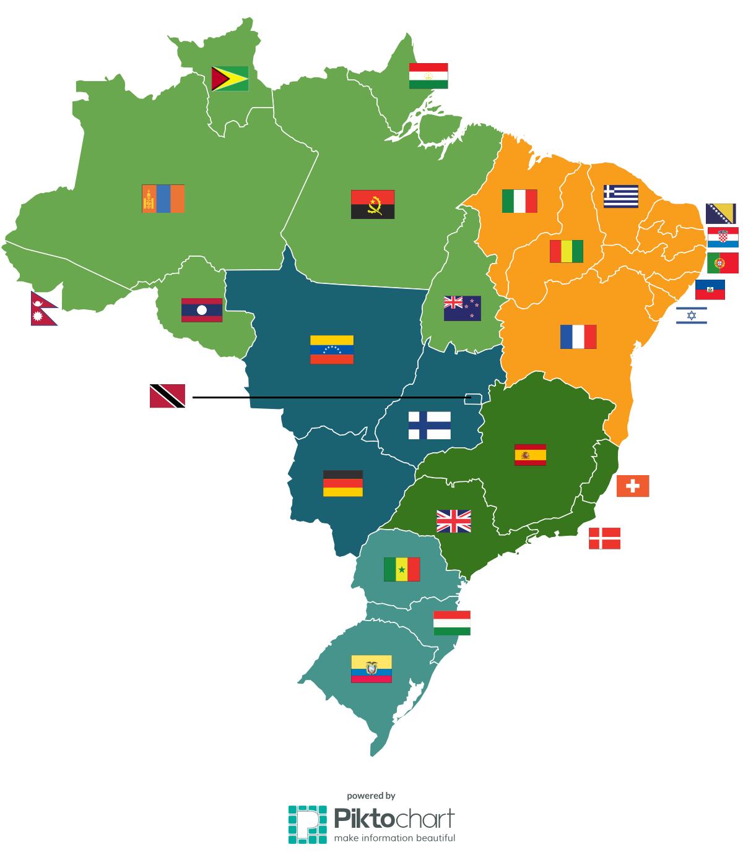 Diversidade cultural no Brasil. Pluralidade